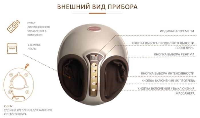 Gezatone Massage magic AMG712 - размер (ШxВxД): 39х 30.50х 65см