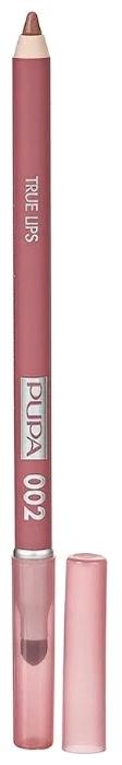 Pupa True Lips - активный ингредиент: витамин C, витамин E