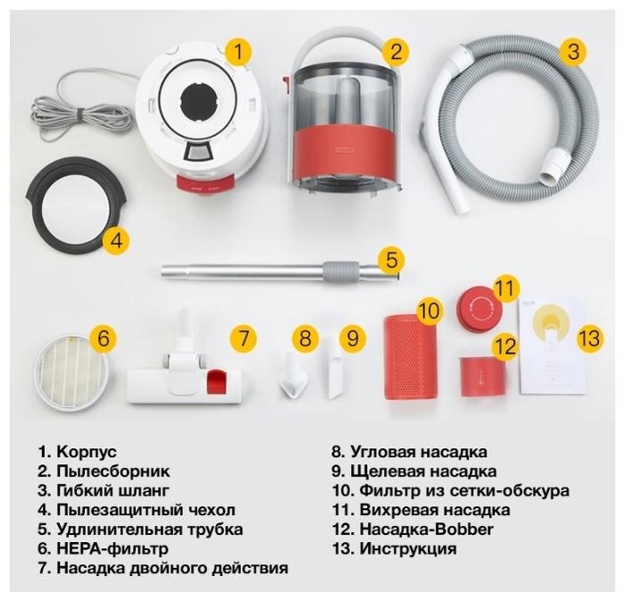 Xiaomi Deerma Vacuum Cleaner TJ200/210 - 4ступени фильтрации