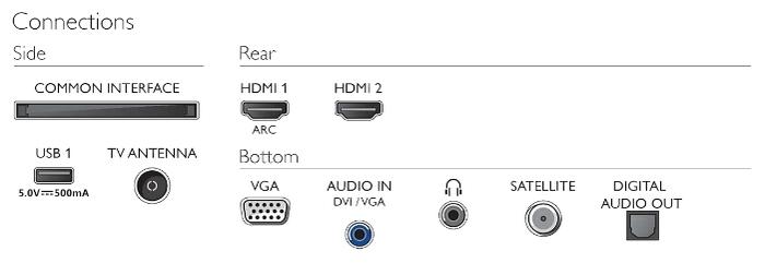 "Philips 24PFS5605 24"" (2020) - мощность звука: 6Вт (2х3Вт)"
