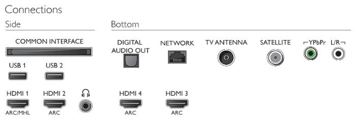 Philips 50PUS7303 50 (2018) - платформа Smart TV: Android