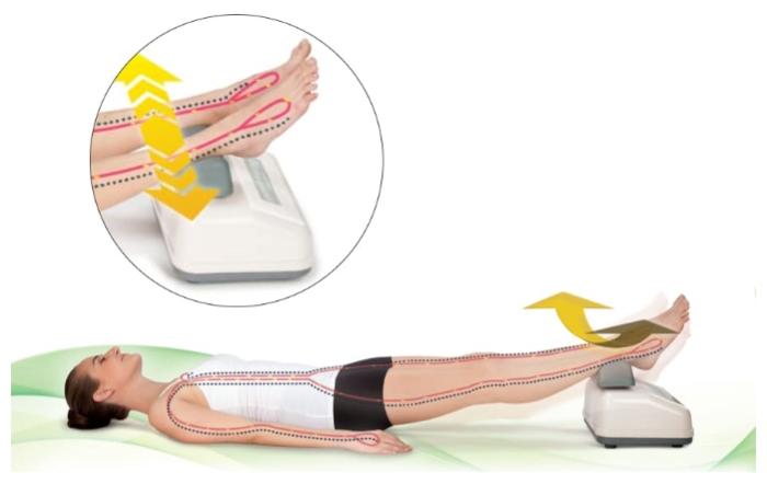 GESS Healthy Spine - мощность 50Вт
