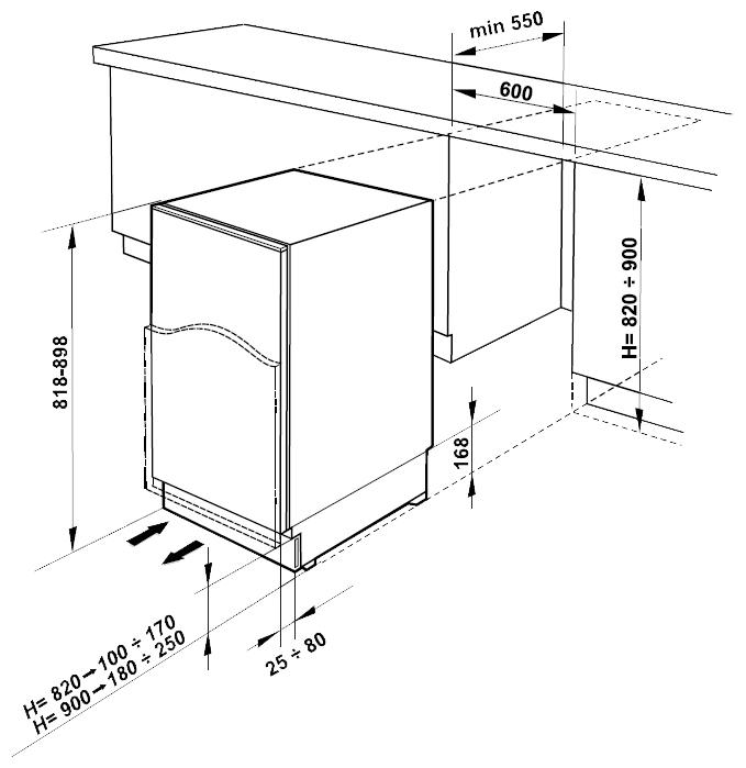 Asko R2282I - класс энергопотребления A++