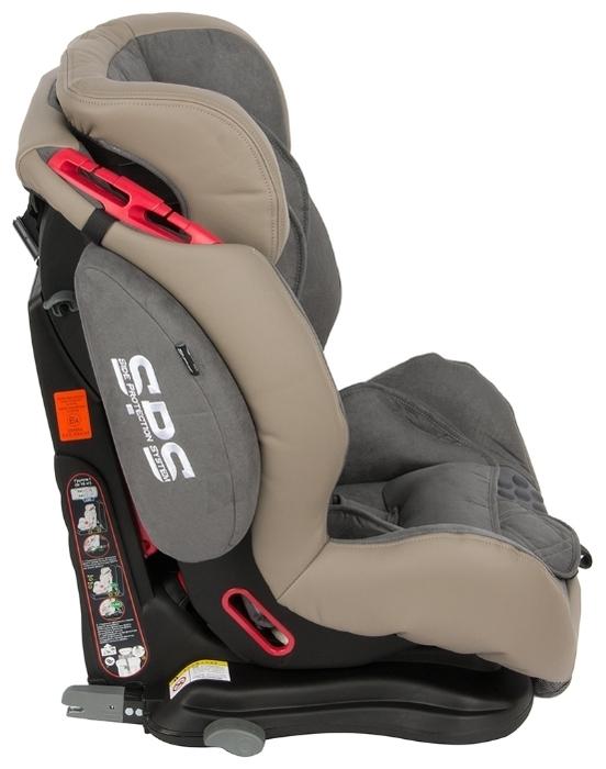 Capella S12312i Isofix (SPS) 1/2/3 (9-36 кг) - комплектация: анатомическая подушка, мягкие накладки на внутренние ремни