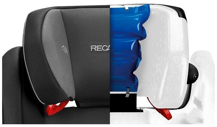Recaro Monza Nova IS Seatfix 1/2/3 (9-36 кг) - вес 7.7кг