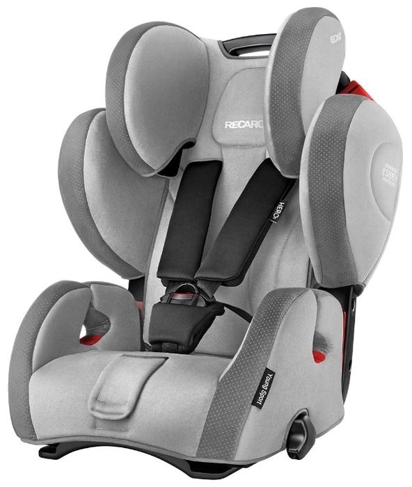 Recaro Young Sport Hero 1/2/3 (9-36 кг) - установка лицом вперед