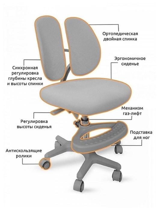 MEALUX Mio-2 детское - Конструкция: колеса (ролики)