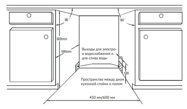 Weissgauff BDW 4543 D - класс энергопотребления: A++
